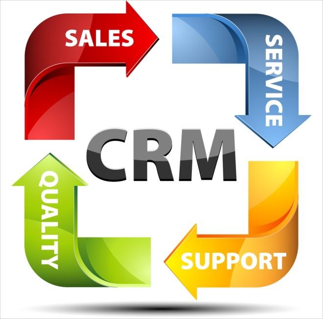 طراحی انواع نرم افزار ارتباط با مشتری - CRM